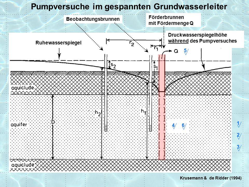 Pumpversuche im gespannten Grundwasserleiter