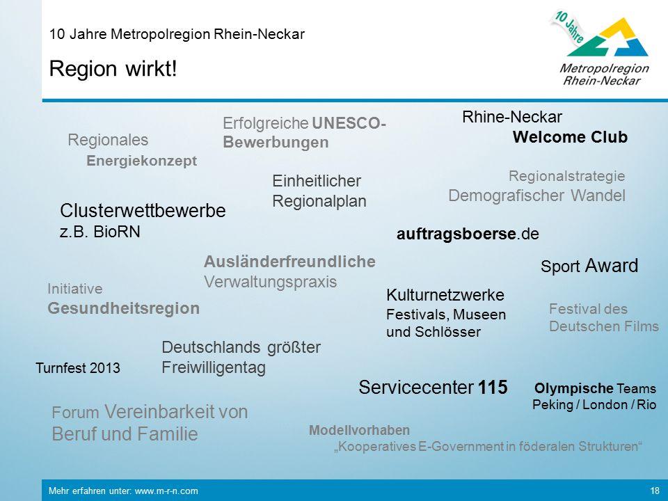 10 Jahre Metropolregion Rhein-Neckar