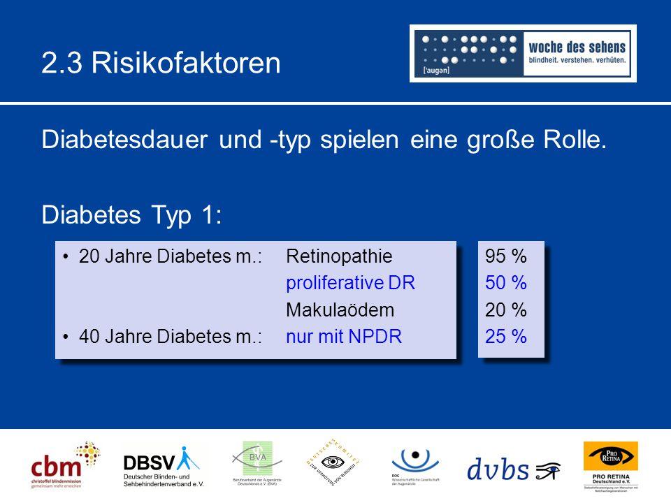 2.3 Risikofaktoren Diabetesdauer und -typ spielen eine große Rolle.