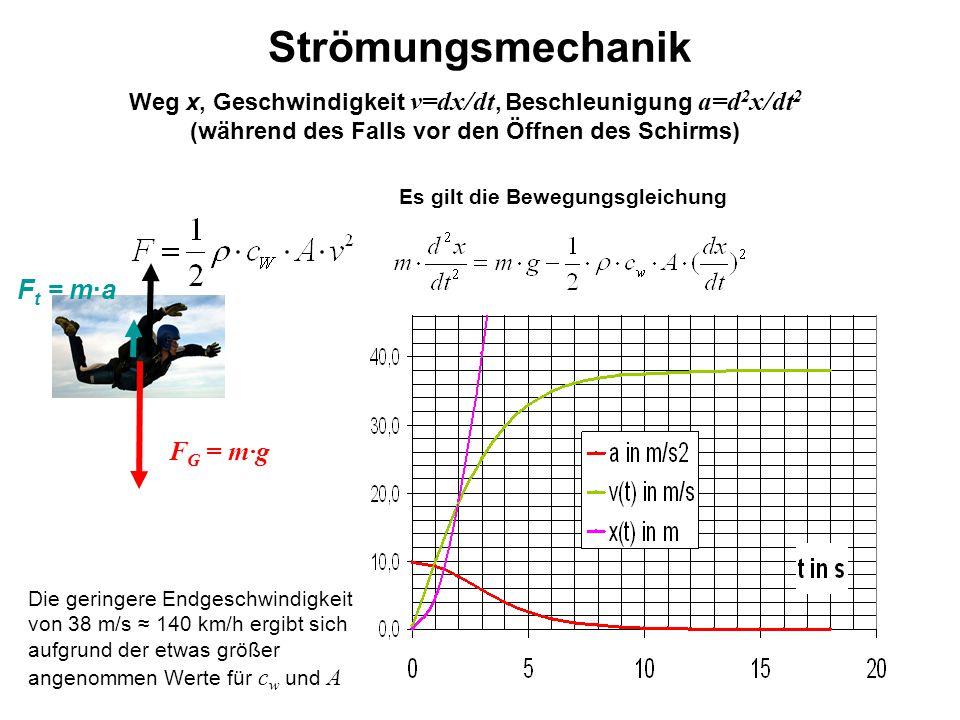 Strömungsmechanik Ft = m∙a FG = m∙g