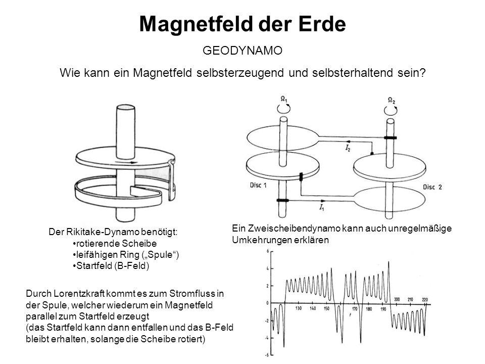 Wie kann ein Magnetfeld selbsterzeugend und selbsterhaltend sein