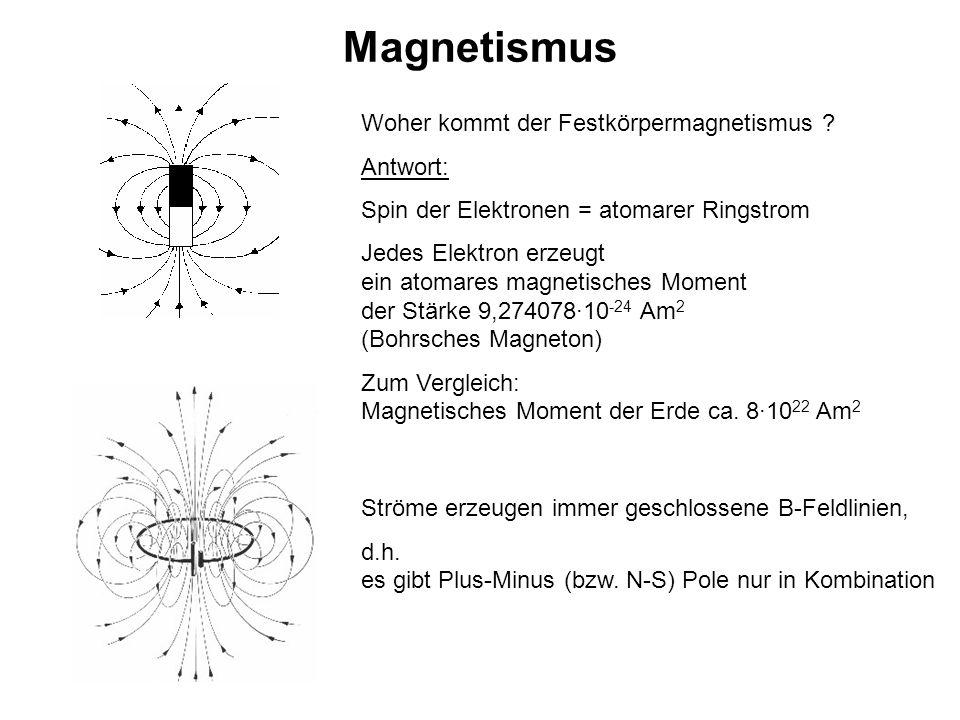 Magnetismus Woher kommt der Festkörpermagnetismus Antwort: