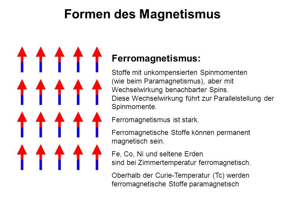 Formen des Magnetismus