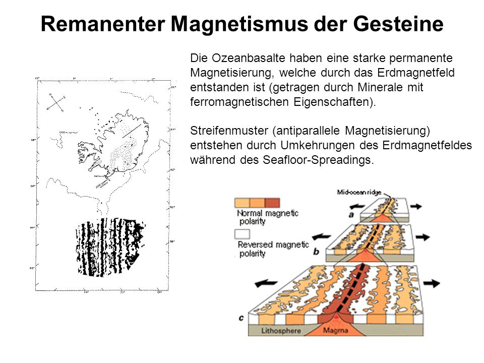 Remanenter Magnetismus der Gesteine