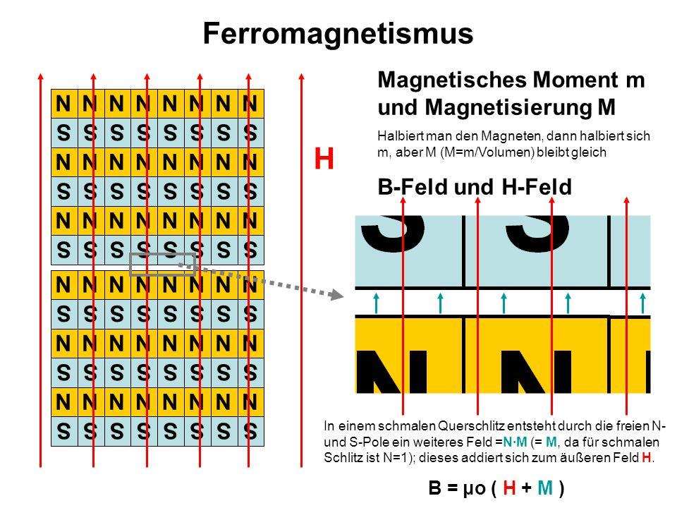 Ferromagnetismus H Magnetisches Moment m und Magnetisierung M