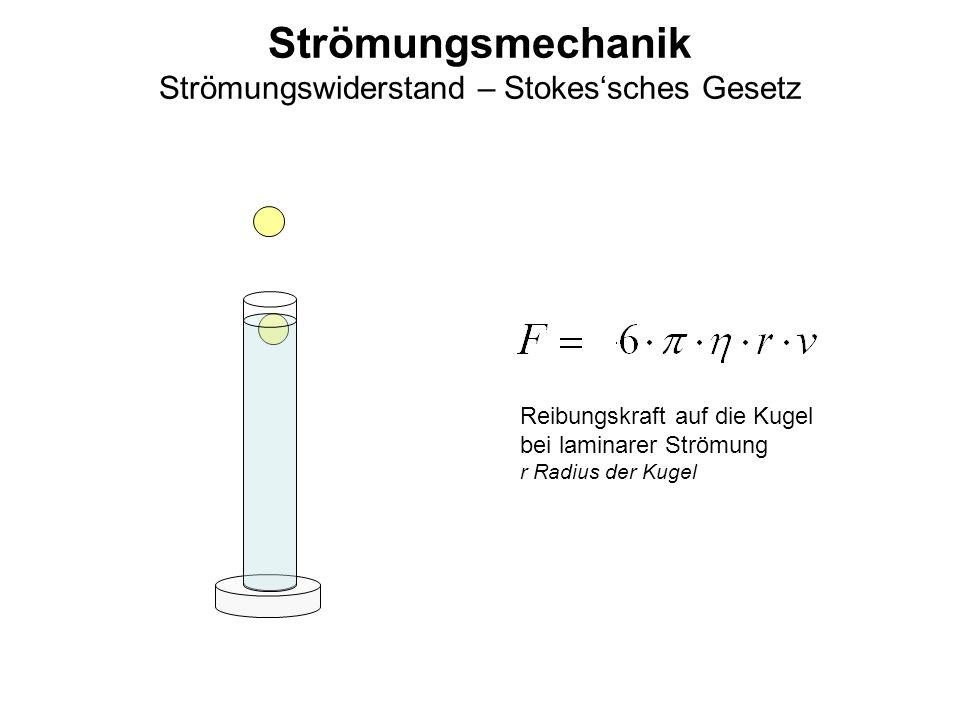 Strömungsmechanik Strömungswiderstand – Stokes'sches Gesetz