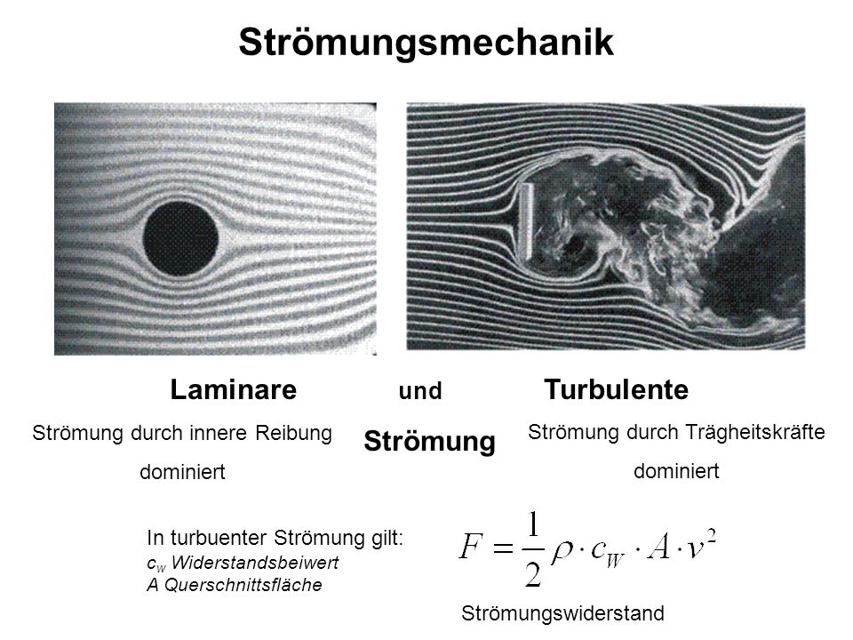 Laminare und Turbulente