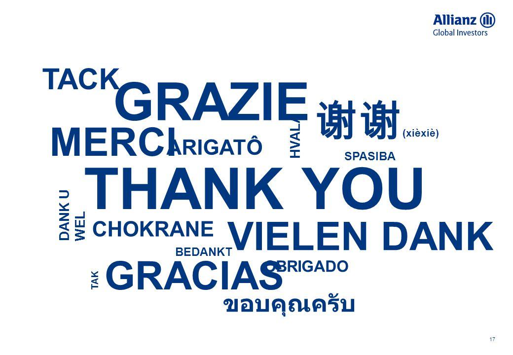 THANK YOU GRAZIE 谢谢(xièxiè) MERCI VIELEN DANK GRACIAS TACK ขอบคุณครับ