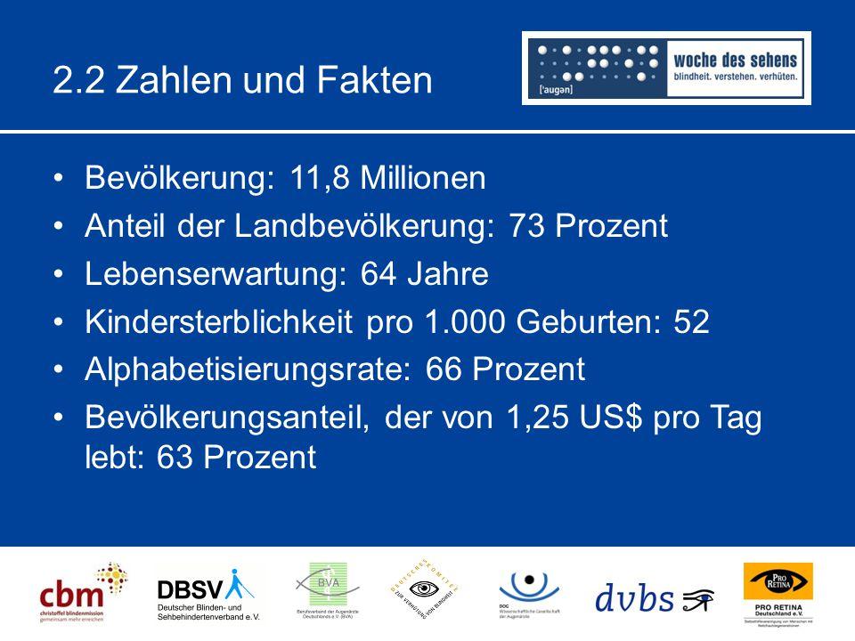 2.2 Zahlen und Fakten Bevölkerung: 11,8 Millionen