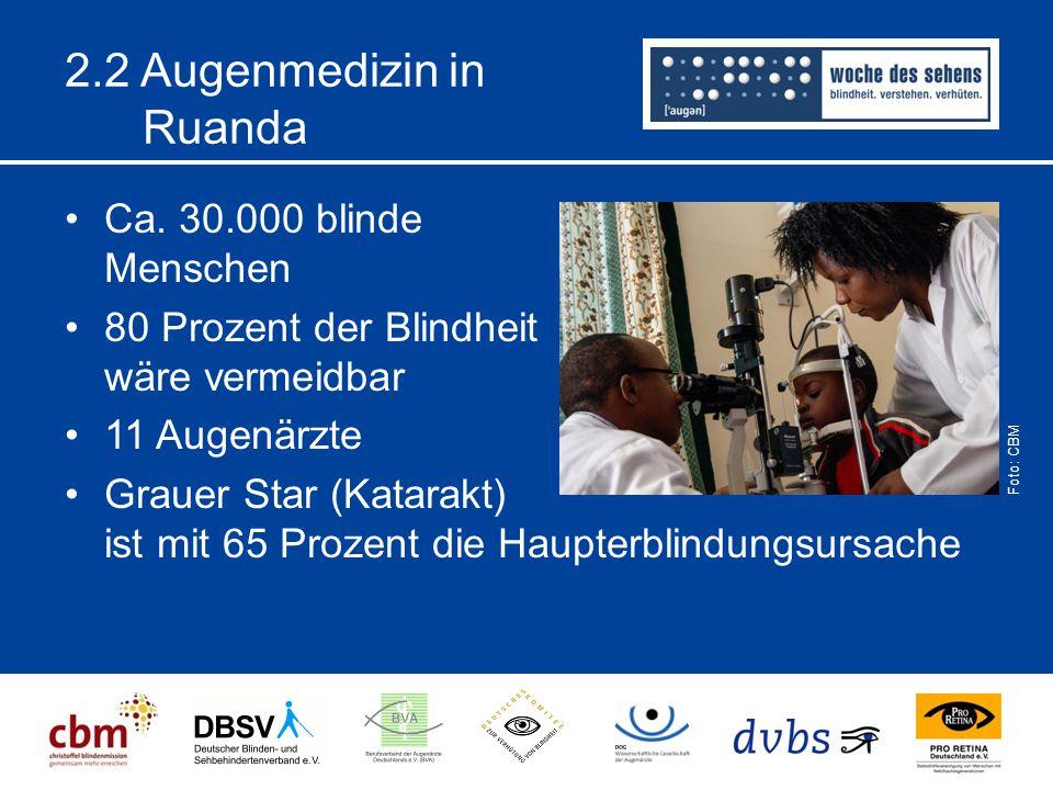 2.2 Augenmedizin in Ruanda