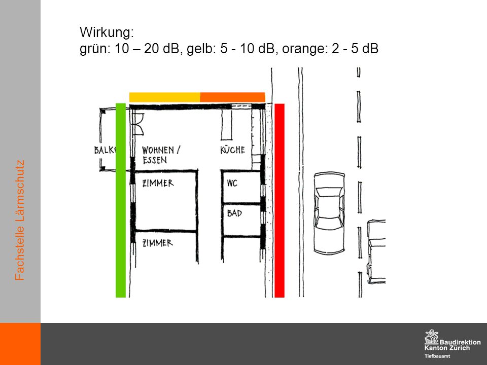 Wirkung: grün: 10 – 20 dB, gelb: 5 - 10 dB, orange: 2 - 5 dB