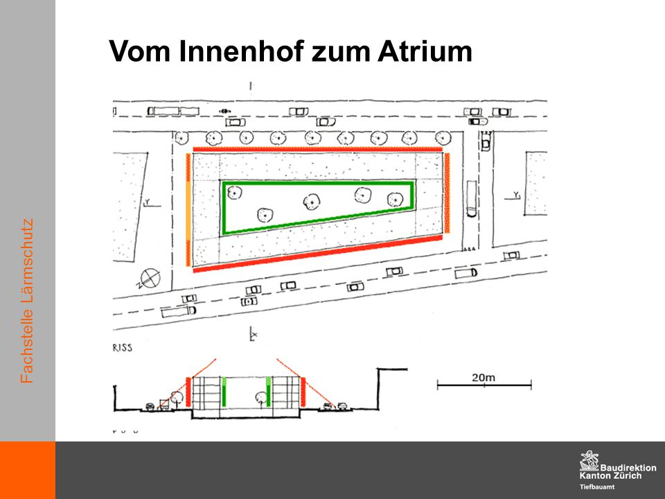 Vom Innenhof zum Atrium