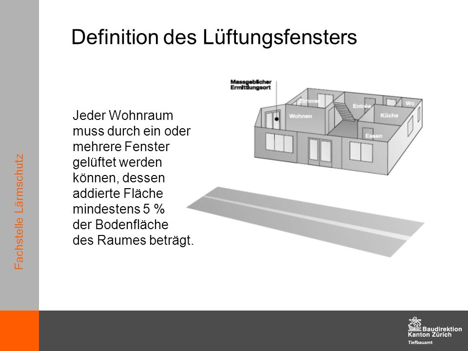 Definition des Lüftungsfensters