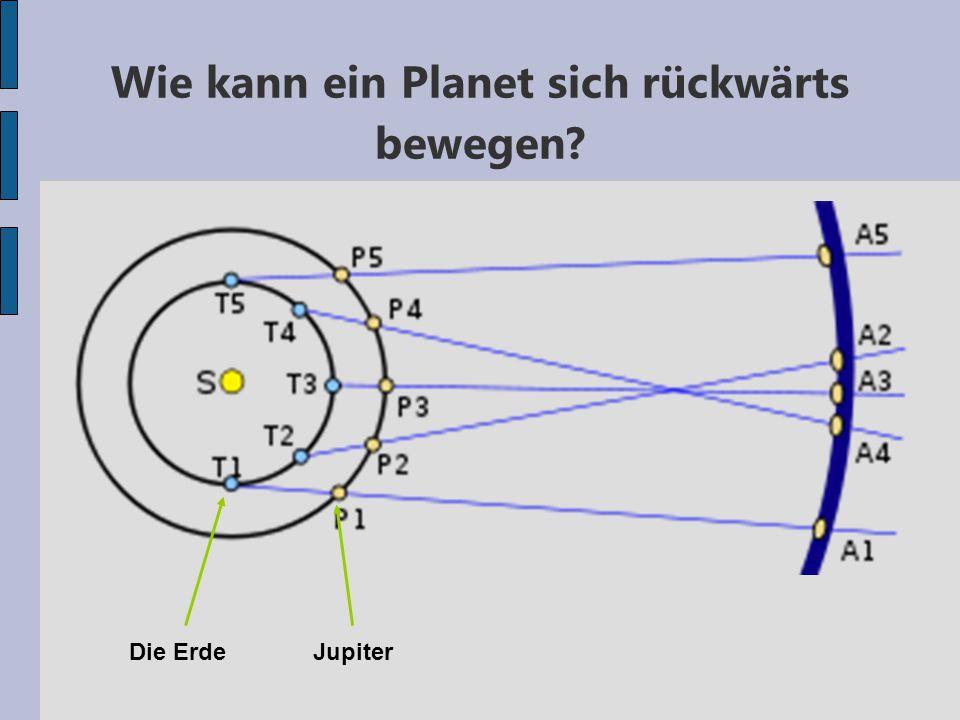 Wie kann ein Planet sich rückwärts bewegen