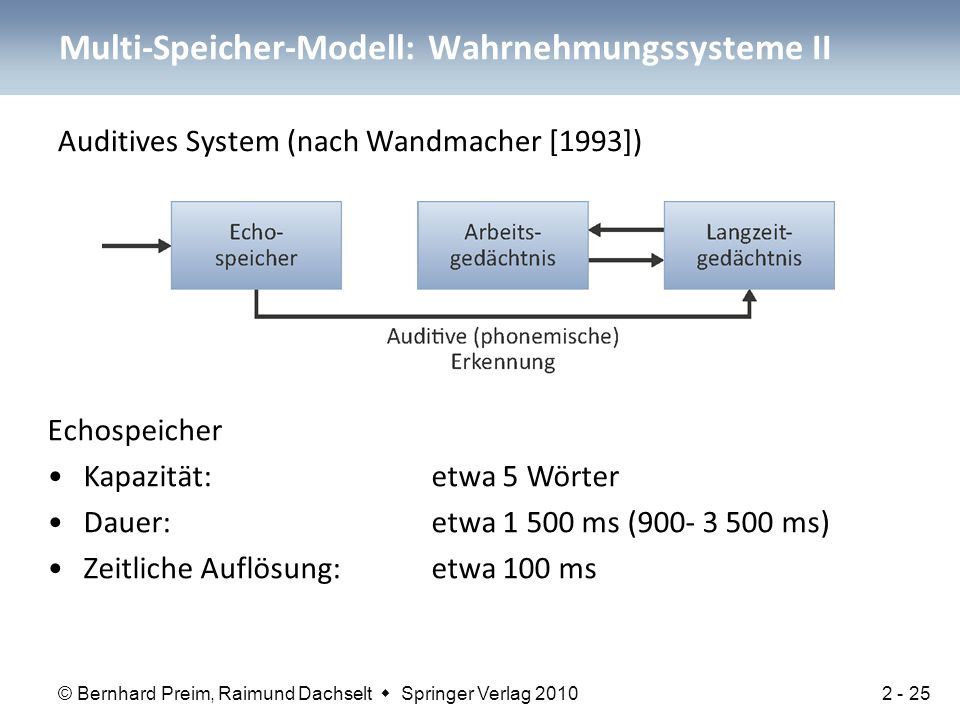 Multi-Speicher-Modell: Wahrnehmungssysteme II