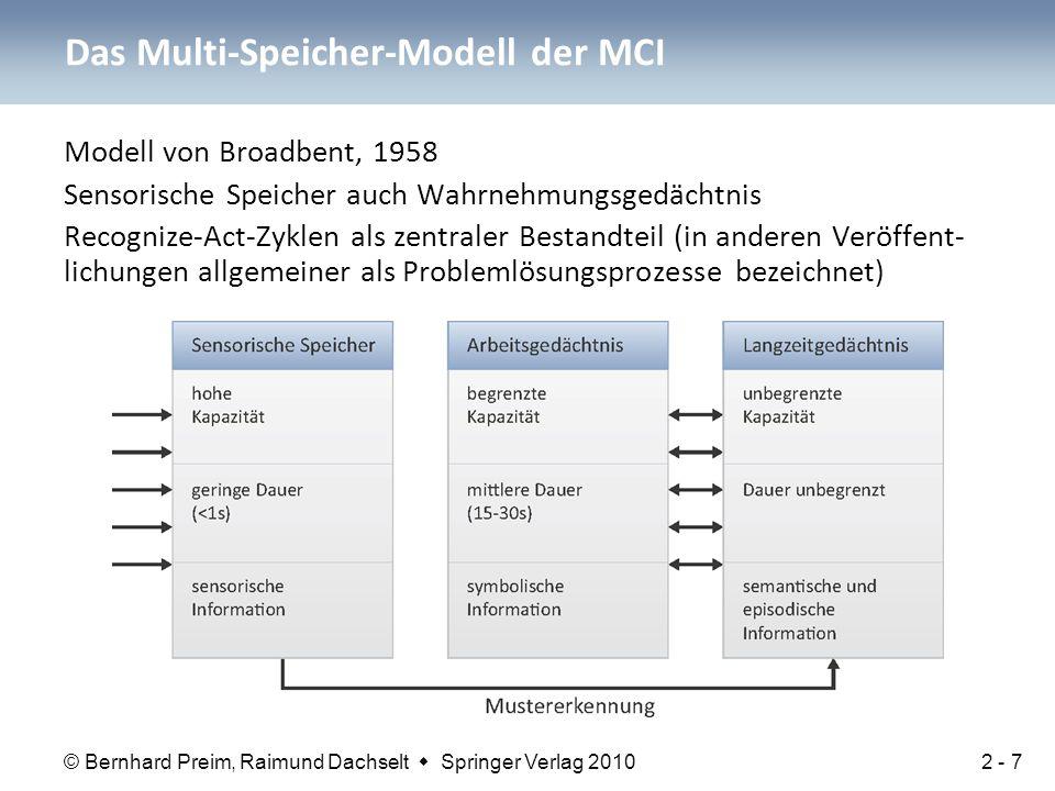 Das Multi-Speicher-Modell der MCI