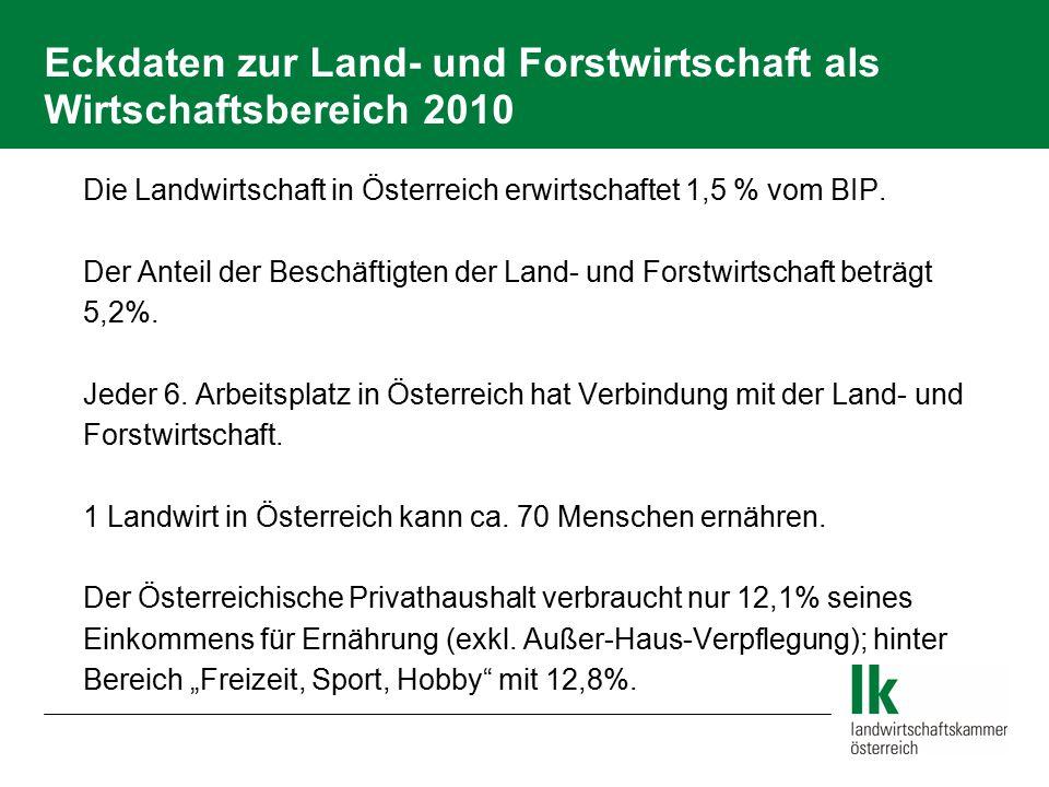 Eckdaten zur Land- und Forstwirtschaft als Wirtschaftsbereich 2010