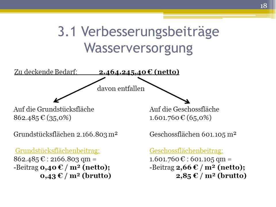 3.1 Verbesserungsbeiträge Wasserversorgung
