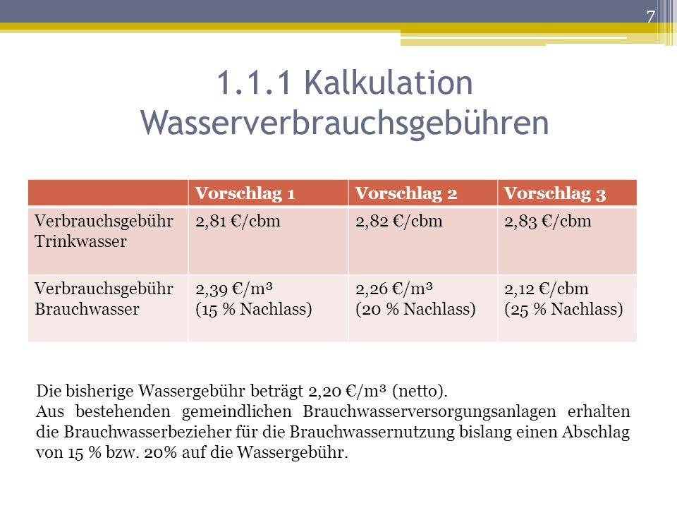 1.1.1 Kalkulation Wasserverbrauchsgebühren
