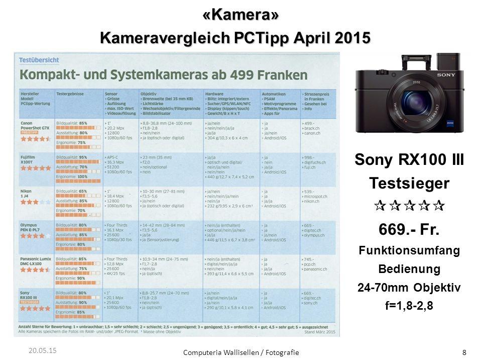 Kameravergleich PCTipp April 2015
