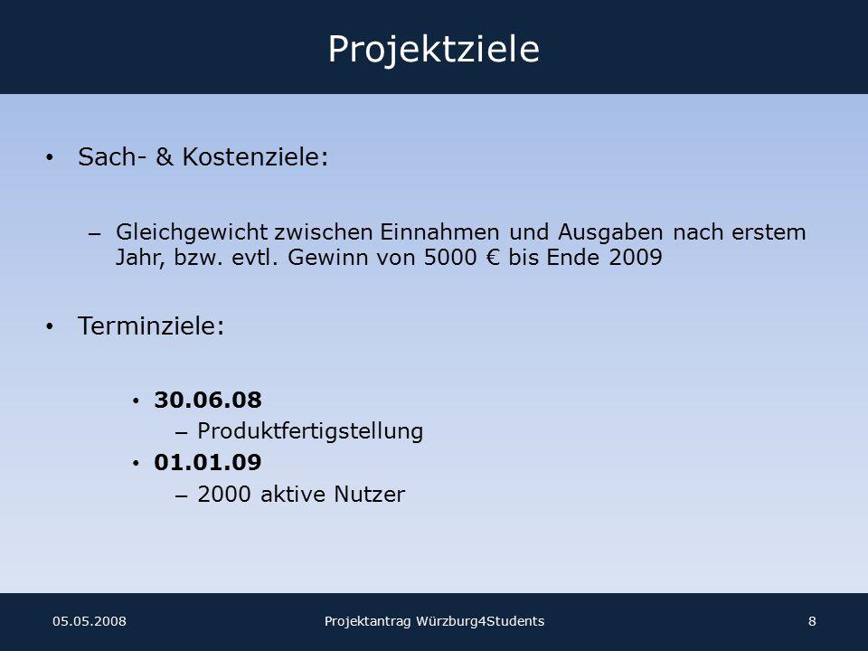 Projektantrag Würzburg4Students