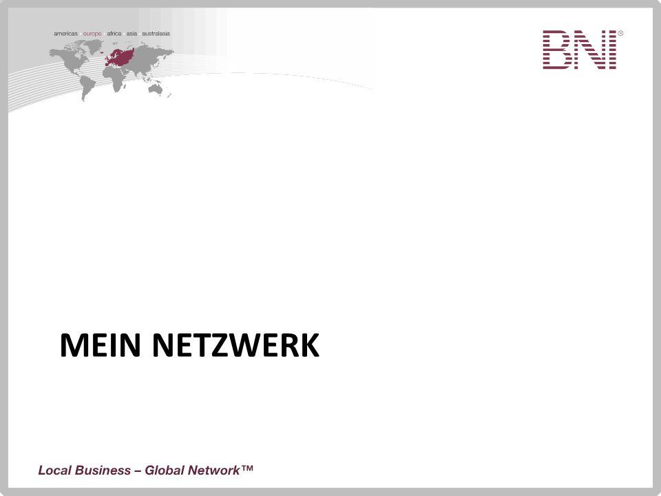 Mein Netzwerk