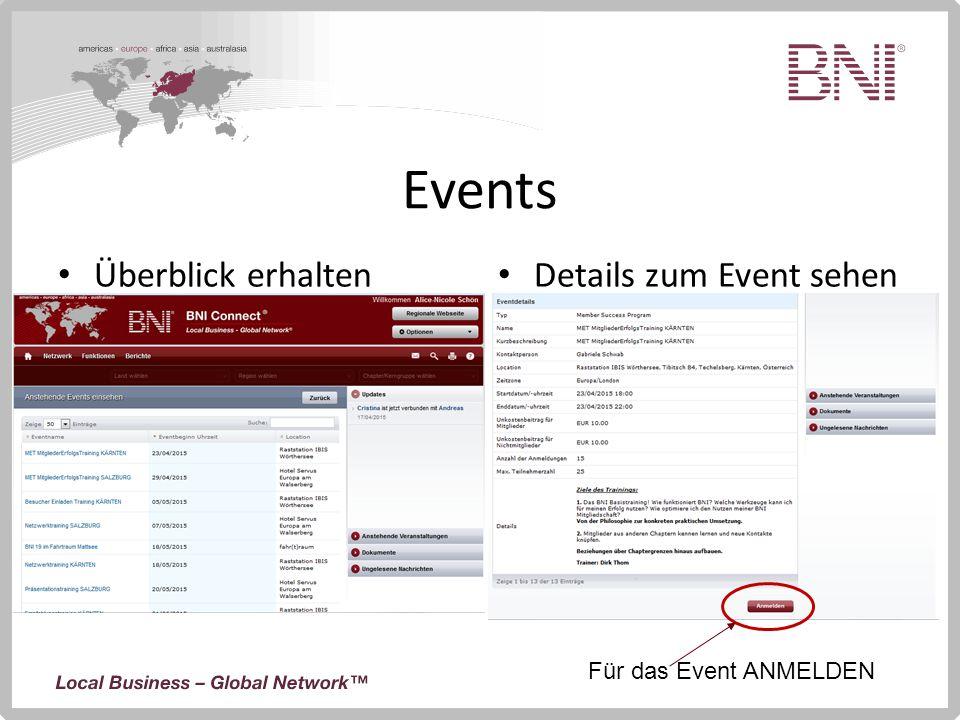 Events Überblick erhalten Details zum Event sehen