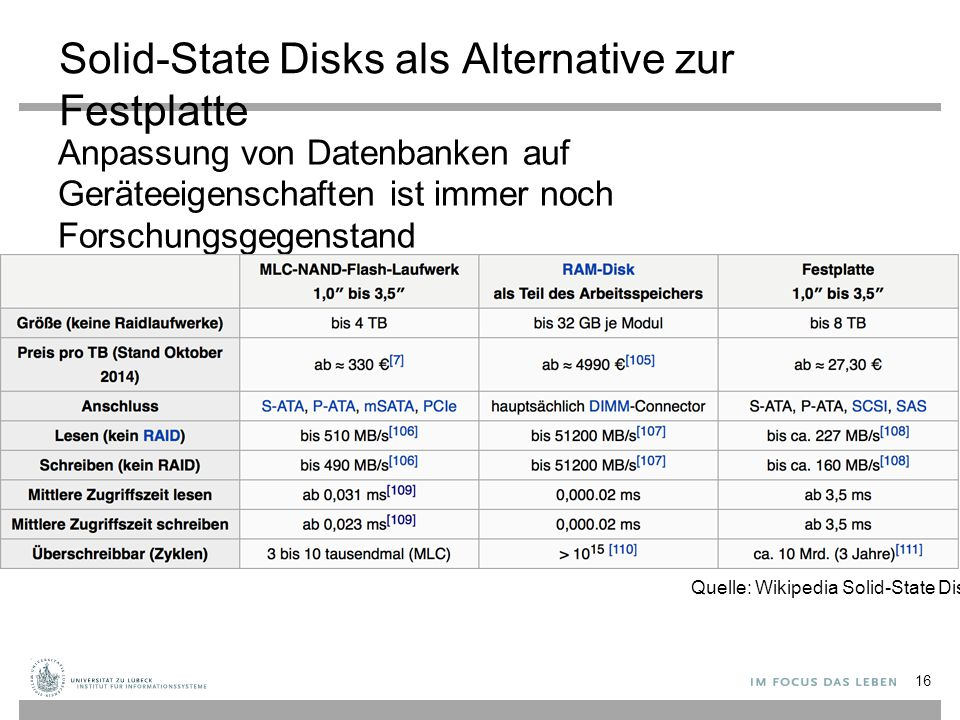 Solid-State Disks als Alternative zur Festplatte