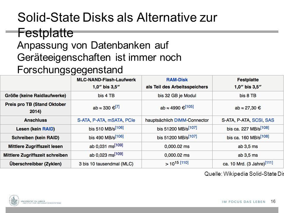 Solid-State Disks als Alternative zur Festplatte