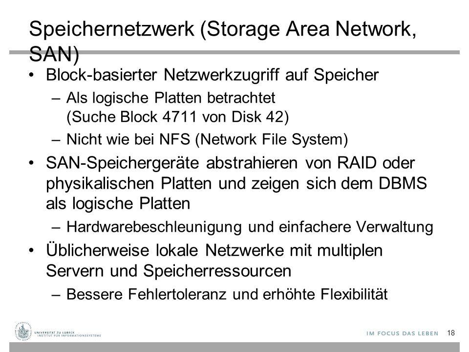 Speichernetzwerk (Storage Area Network, SAN)