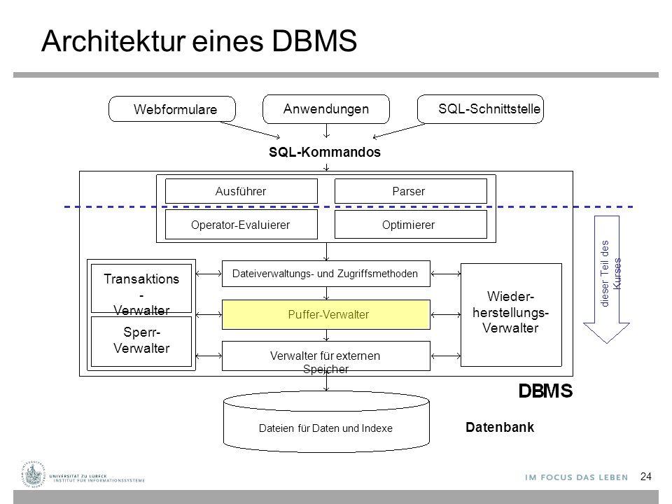 Architektur eines DBMS