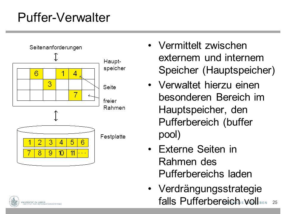 Puffer-Verwalter Vermittelt zwischen externem und internem Speicher (Hauptspeicher)