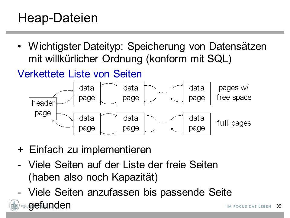 Heap-Dateien Wichtigster Dateityp: Speicherung von Datensätzen mit willkürlicher Ordnung (konform mit SQL)