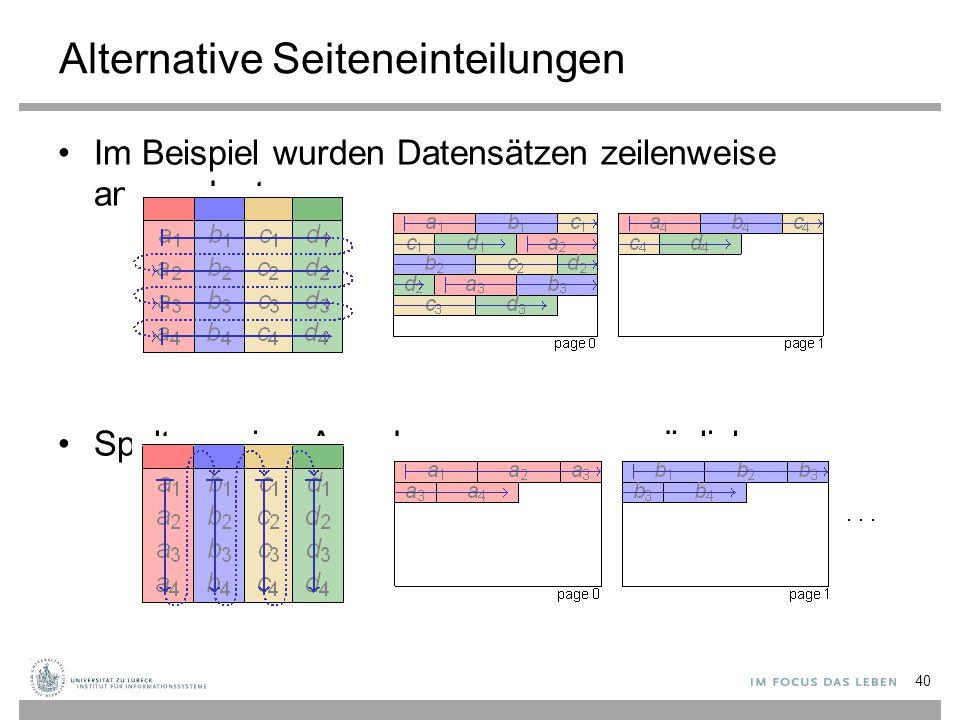 Alternative Seiteneinteilungen