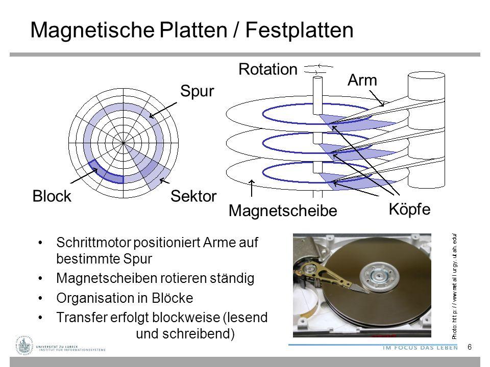 Magnetische Platten / Festplatten