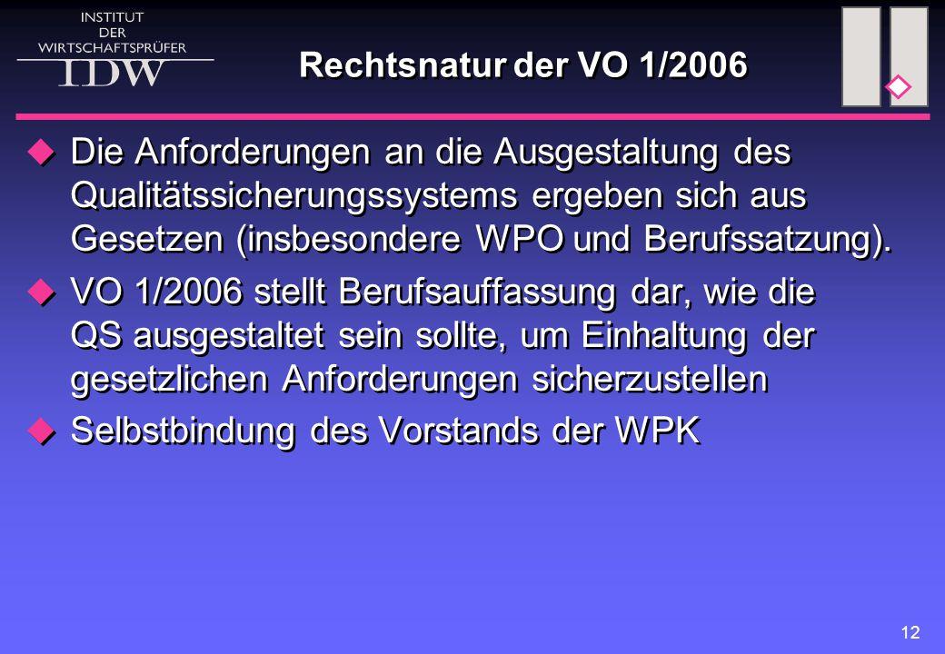 Selbstbindung des Vorstands der WPK