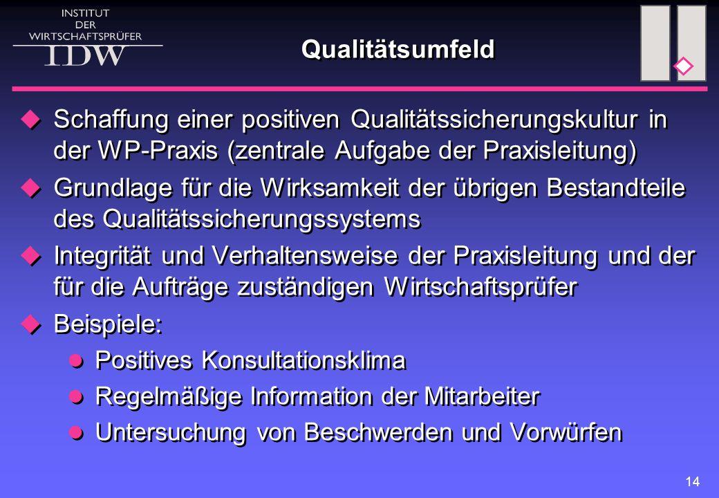 Qualitätsumfeld Schaffung einer positiven Qualitätssicherungskultur in der WP-Praxis (zentrale Aufgabe der Praxisleitung)
