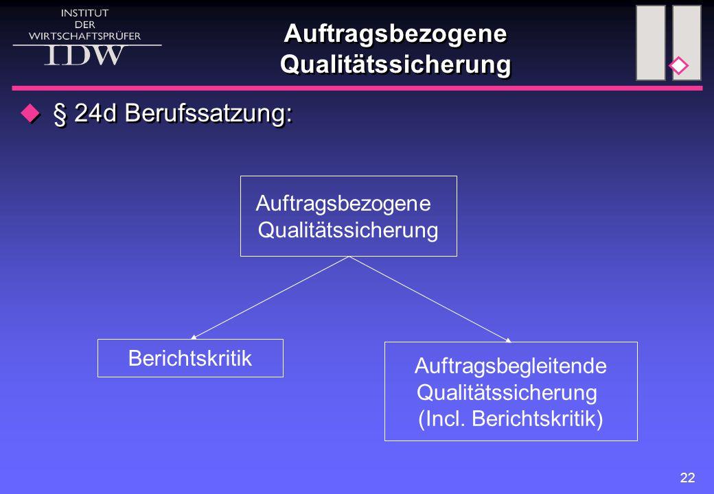 Auftragsbezogene Qualitätssicherung