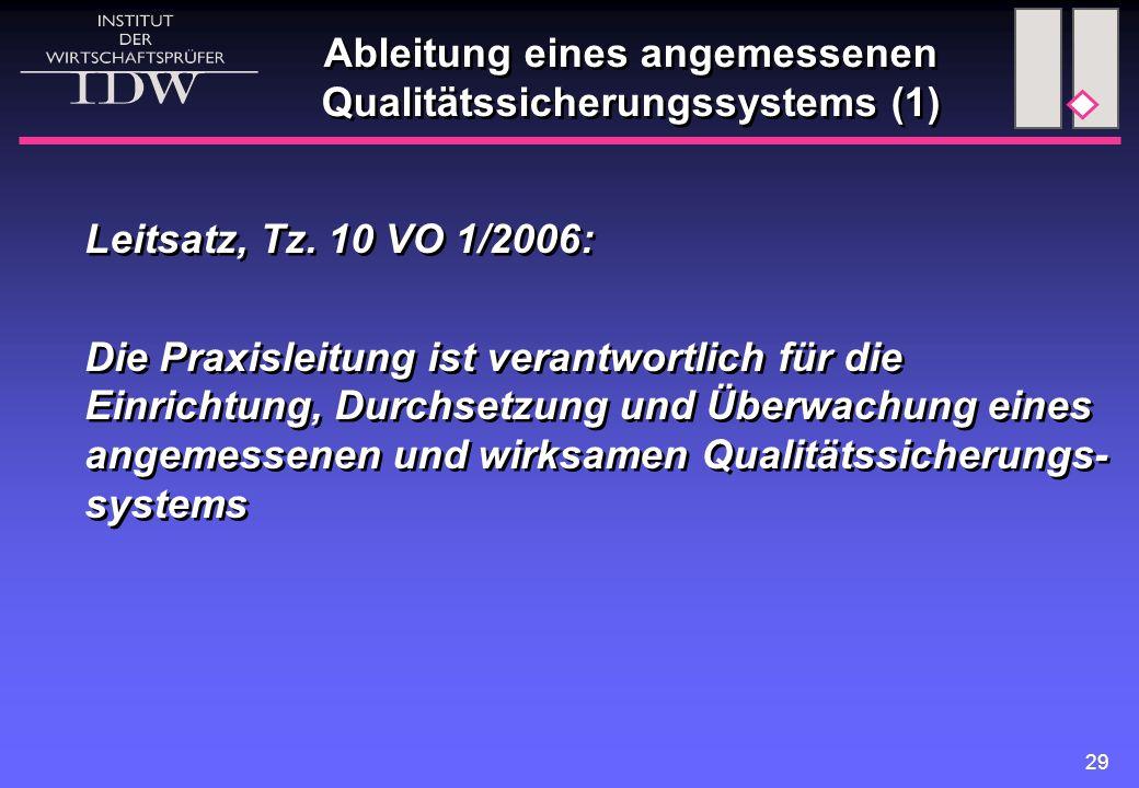 Ableitung eines angemessenen Qualitätssicherungssystems (1)