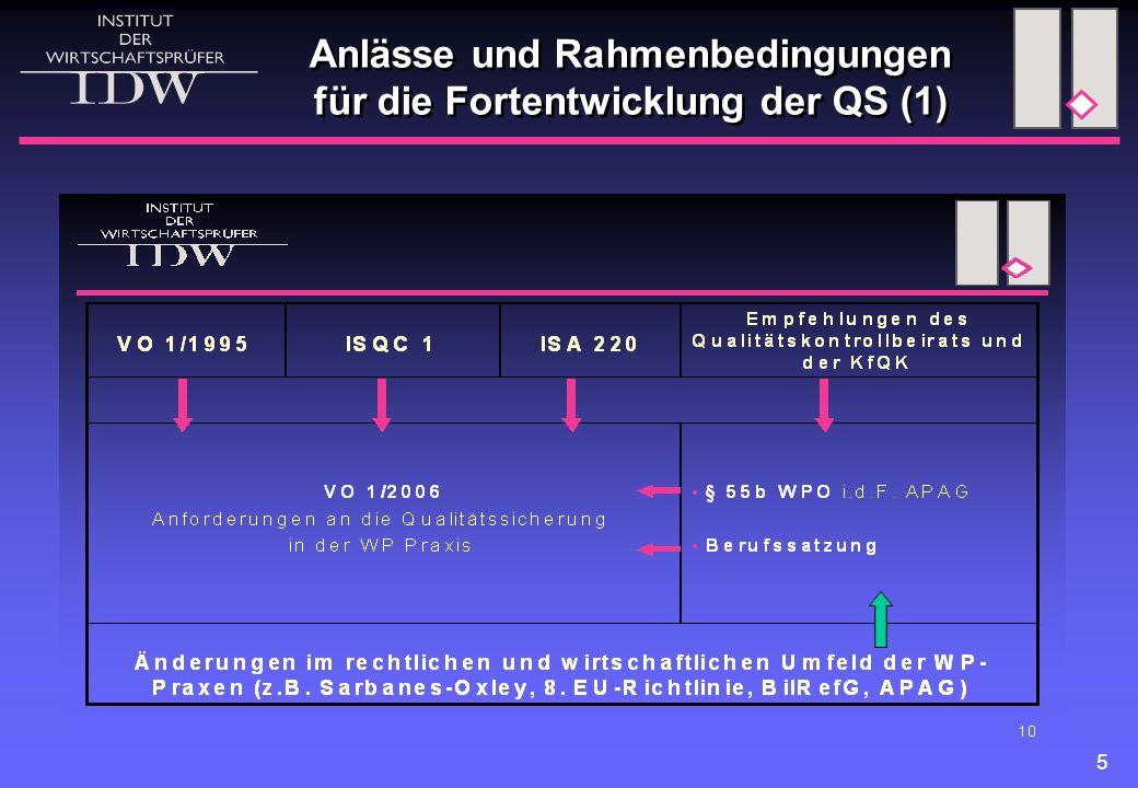 Anlässe und Rahmenbedingungen für die Fortentwicklung der QS (1)