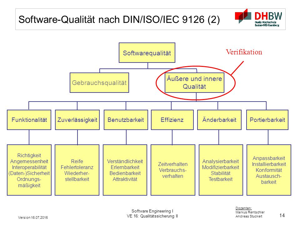 Software-Qualität nach DIN/ISO/IEC 9126 (2)