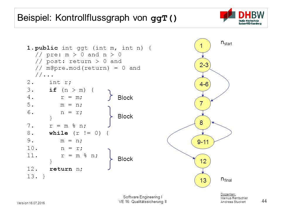 Beispiel: Kontrollflussgraph von ggT()