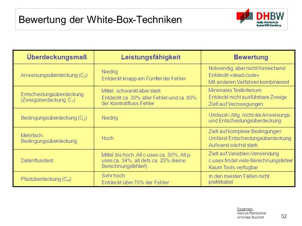 Bewertung der White-Box-Techniken