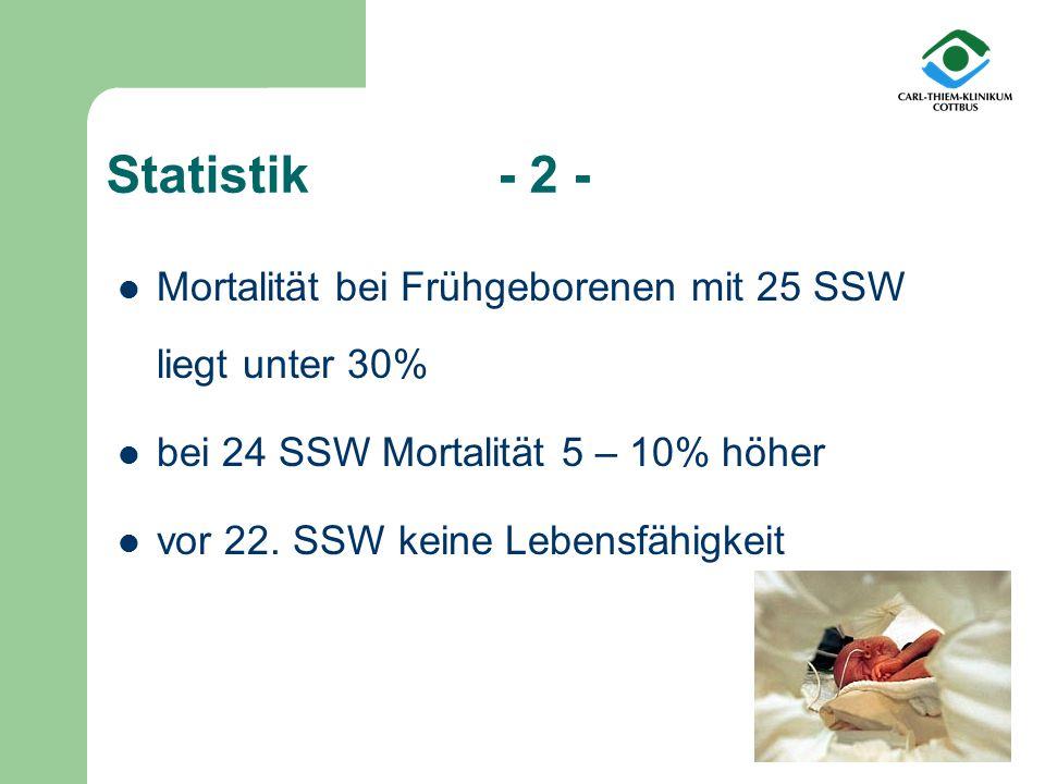 Statistik - 2 - Mortalität bei Frühgeborenen mit 25 SSW liegt unter 30% bei 24 SSW Mortalität 5 – 10% höher.