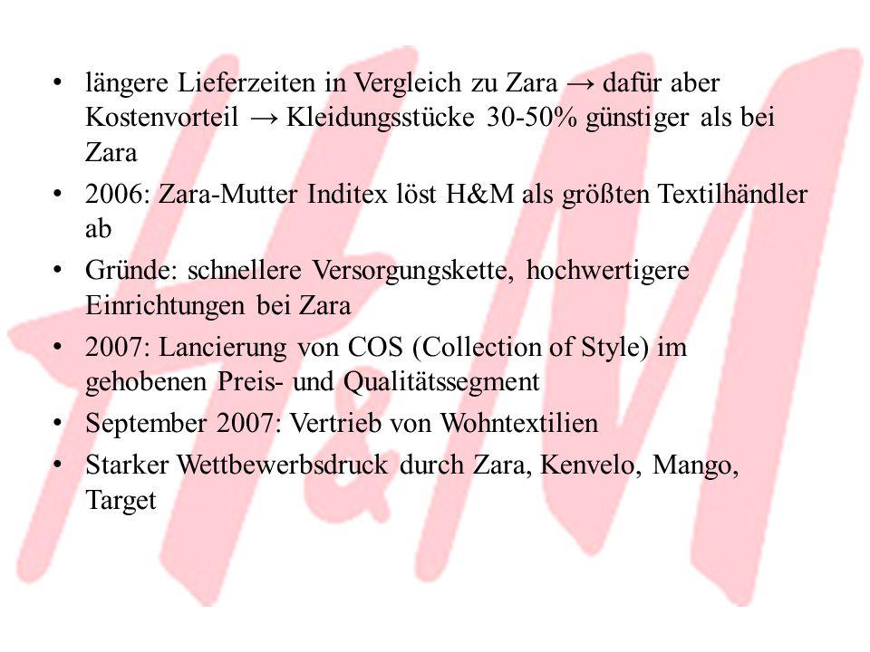 längere Lieferzeiten in Vergleich zu Zara → dafür aber Kostenvorteil → Kleidungsstücke 30-50% günstiger als bei Zara