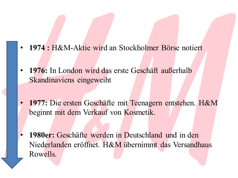 1974 : H&M-Aktie wird an Stockholmer Börse notiert