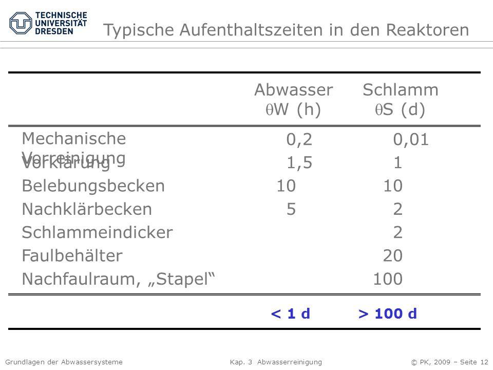 Typische Aufenthaltszeiten in den Reaktoren