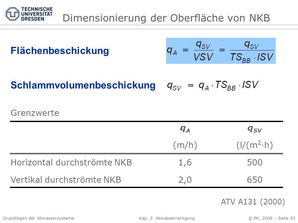 Dimensionierung der Oberfläche von NKB
