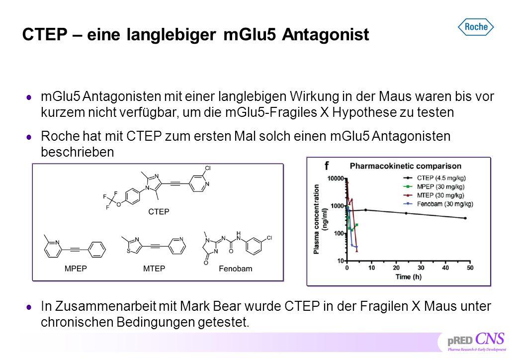 CTEP – eine langlebiger mGlu5 Antagonist