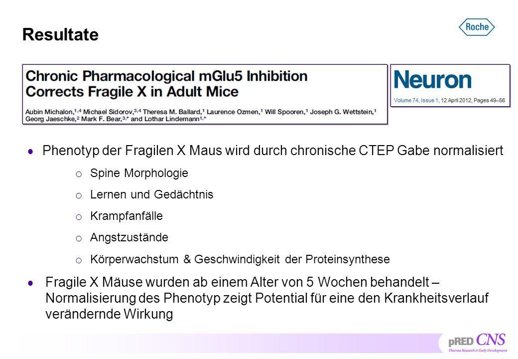 Resultate Phenotyp der Fragilen X Maus wird durch chronische CTEP Gabe normalisiert. Spine Morphologie.